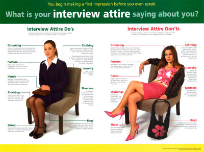 Interview Attire: Dos and Don'ts
